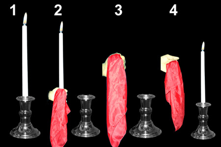 Automatic candle stick which appeared